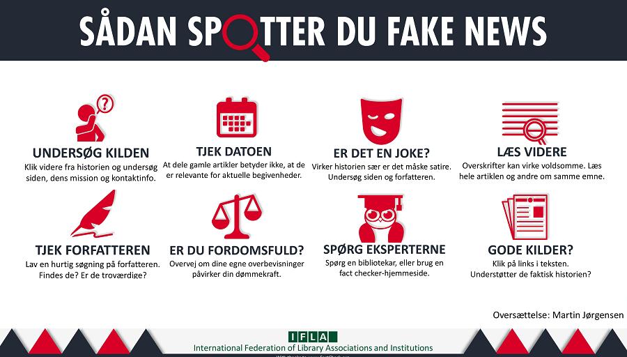 Grafik som viser hvordan du kan spotte Fake News